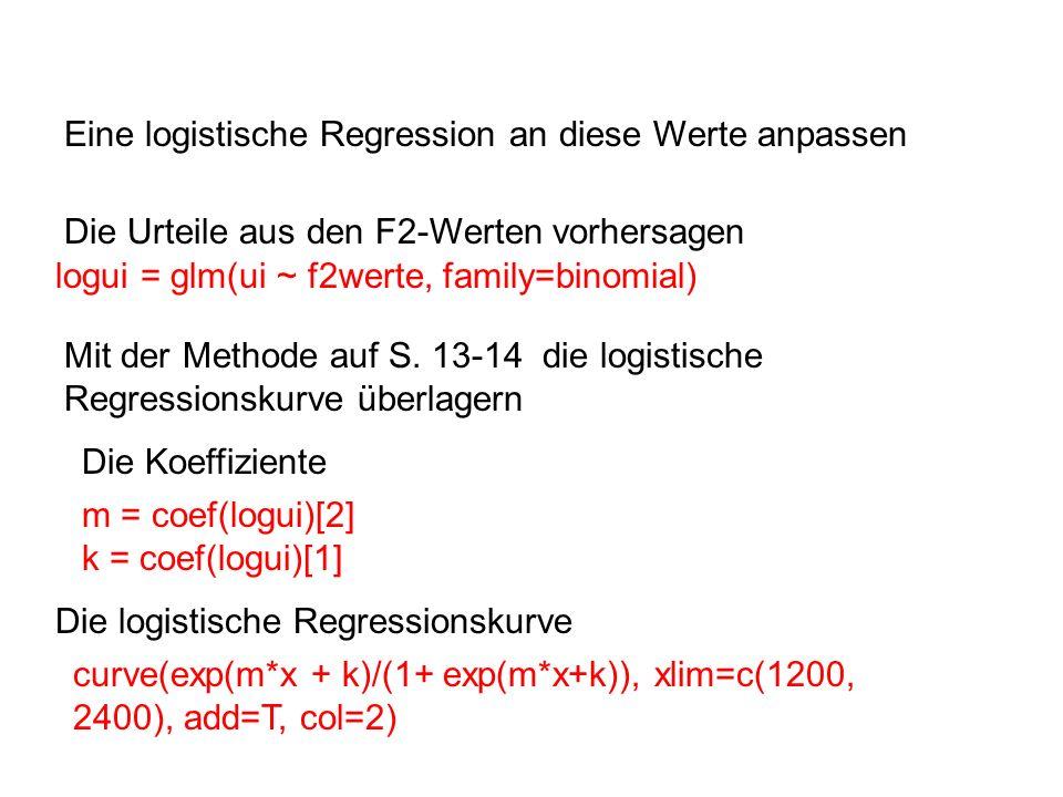 Eine logistische Regression an diese Werte anpassen logui = glm(ui ~ f2werte, family=binomial) Die Urteile aus den F2-Werten vorhersagen Mit der Metho