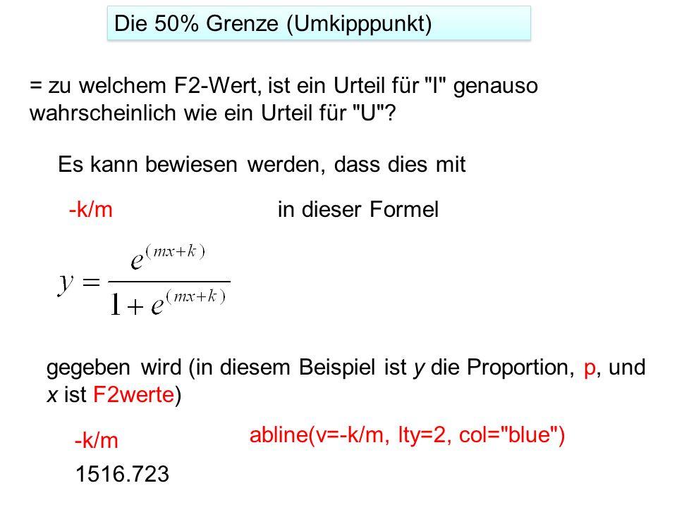 Die 50% Grenze (Umkipppunkt) = zu welchem F2-Wert, ist ein Urteil für