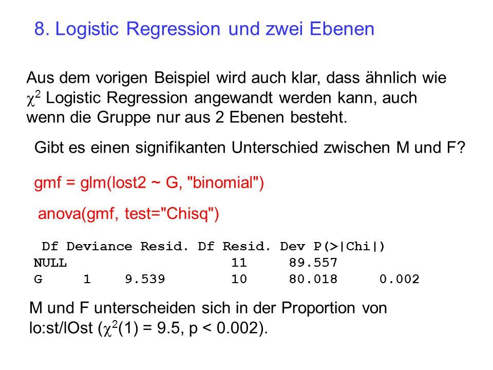 Aus dem vorigen Beispiel wird auch klar, dass ähnlich wie 2 Logistic Regression angewandt werden kann, auch wenn die Gruppe nur aus 2 Ebenen besteht.