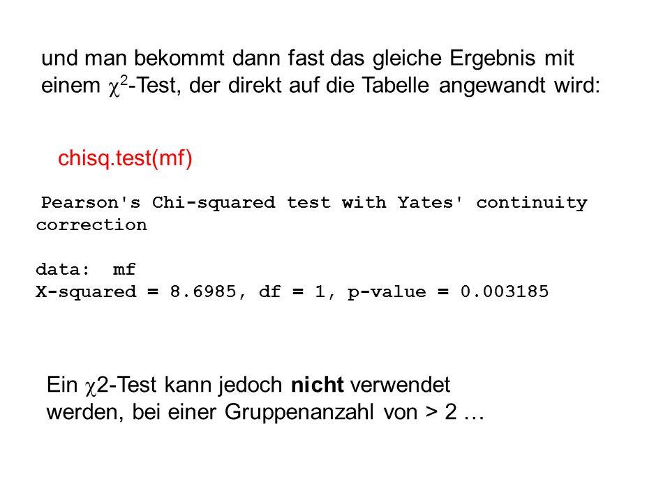 und man bekommt dann fast das gleiche Ergebnis mit einem 2 -Test, der direkt auf die Tabelle angewandt wird: chisq.test(mf) Pearson's Chi-squared test