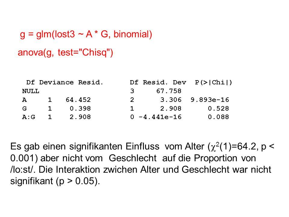 g = glm(lost3 ~ A * G, binomial) anova(g, test=