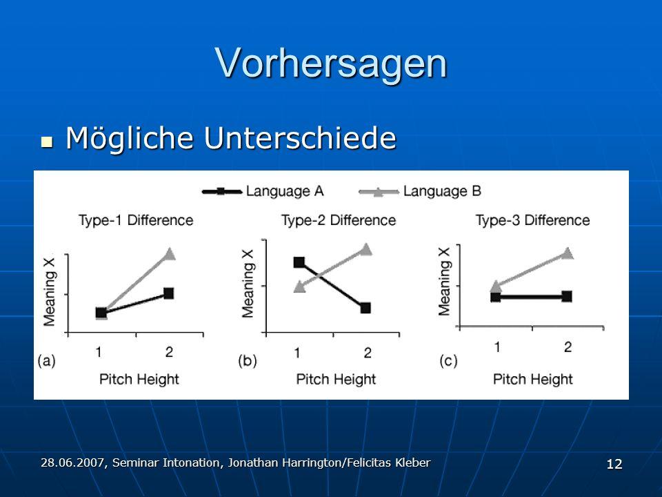 28.06.2007, Seminar Intonation, Jonathan Harrington/Felicitas Kleber 12 Vorhersagen Mögliche Unterschiede Mögliche Unterschiede