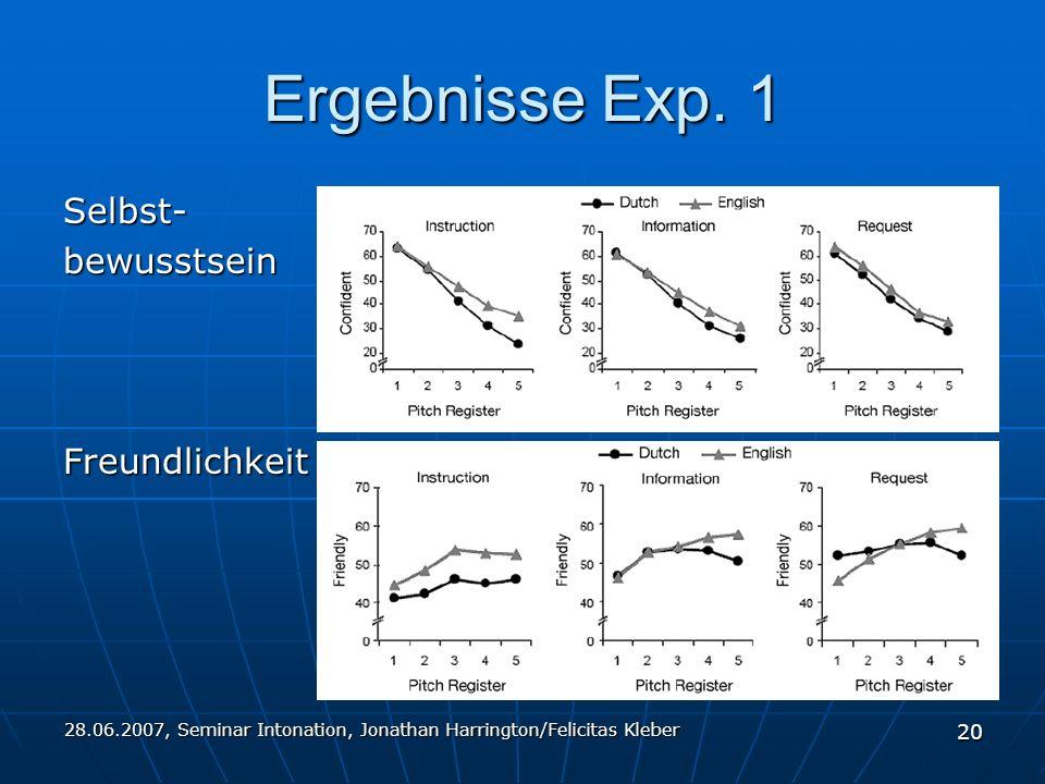 28.06.2007, Seminar Intonation, Jonathan Harrington/Felicitas Kleber 20 Ergebnisse Exp.
