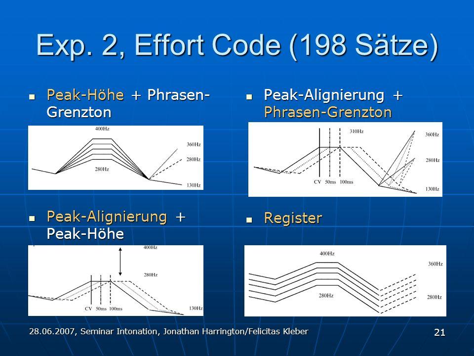 28.06.2007, Seminar Intonation, Jonathan Harrington/Felicitas Kleber 21 Exp.
