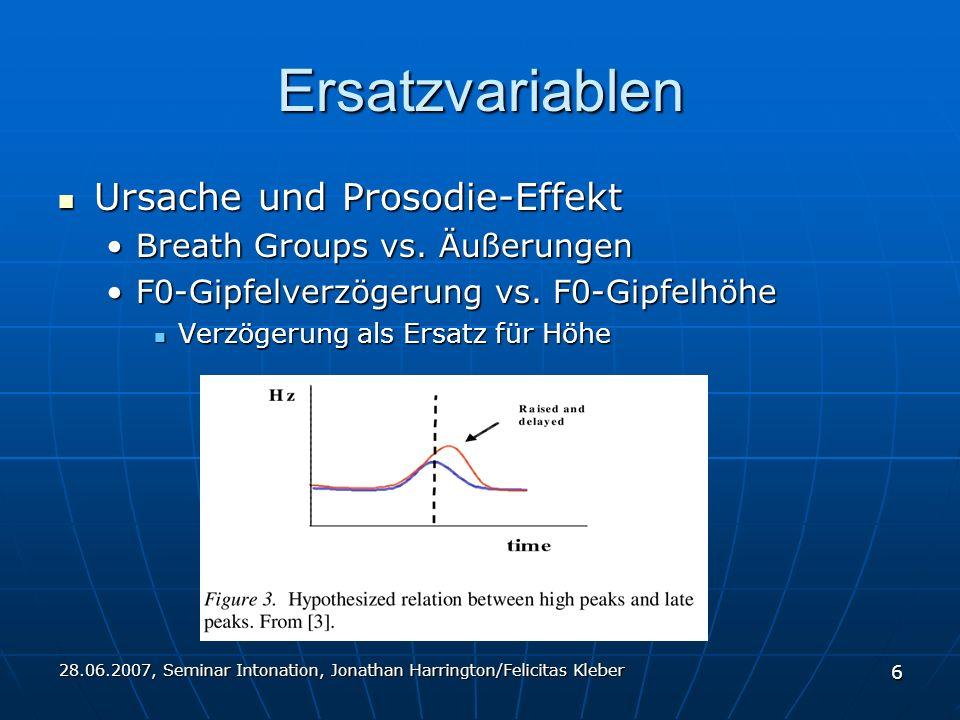 28.06.2007, Seminar Intonation, Jonathan Harrington/Felicitas Kleber 6 Ersatzvariablen Ursache und Prosodie-Effekt Ursache und Prosodie-Effekt Breath Groups vs.