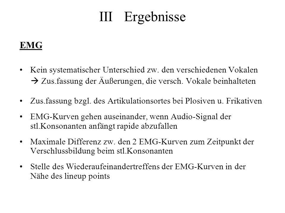 III Ergebnisse EMG Kein systematischer Unterschied zw. den verschiedenen Vokalen Zus.fassung der Äußerungen, die versch. Vokale beinhalteten Zus.fassu