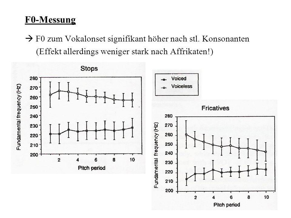 F0-Messung F0 zum Vokalonset signifikant höher nach stl. Konsonanten (Effekt allerdings weniger stark nach Affrikaten!)