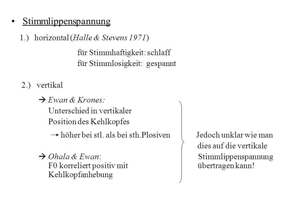 Stimmlippenspannung 1.) horizontal (Halle & Stevens 1971) für Stimmhaftigkeit: schlaff für Stimmlosigkeit: gespannt 2.) vertikal Ewan & Krones: Unters