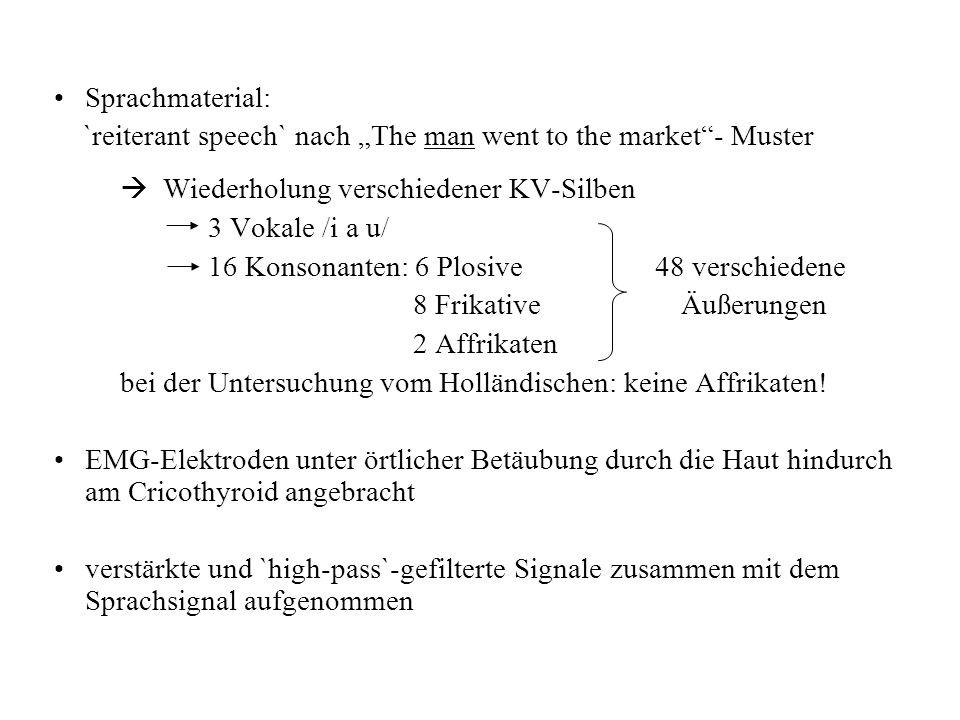 Sprachmaterial: `reiterant speech` nach The man went to the market- Muster Wiederholung verschiedener KV-Silben 3 Vokale /i a u/ 16 Konsonanten: 6 Plo
