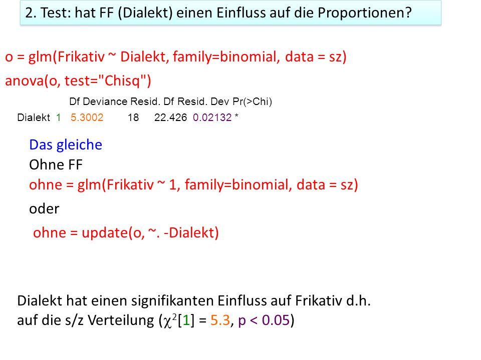 2. Test: hat FF (Dialekt) einen Einfluss auf die Proportionen.