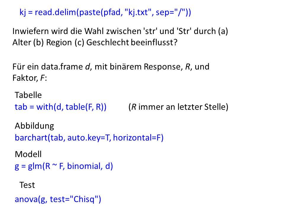 kj = read.delim(paste(pfad,