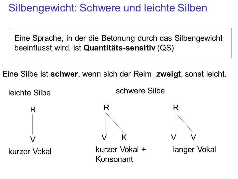 Silbengewicht: Schwere und leichte Silben Eine Silbe ist schwer, wenn sich der Reim zweigt, sonst leicht. leichte Silbe R V kurzer Vokal schwere Silbe