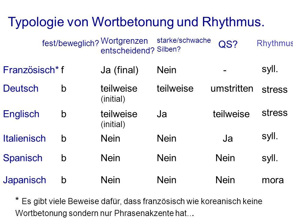 Typologie von Wortbetonung und Rhythmus. Französisch* fest/beweglich? f Wortgrenzen entscheidend? Ja (final) starke/schwache Silben? Nein QS? - Rhythm