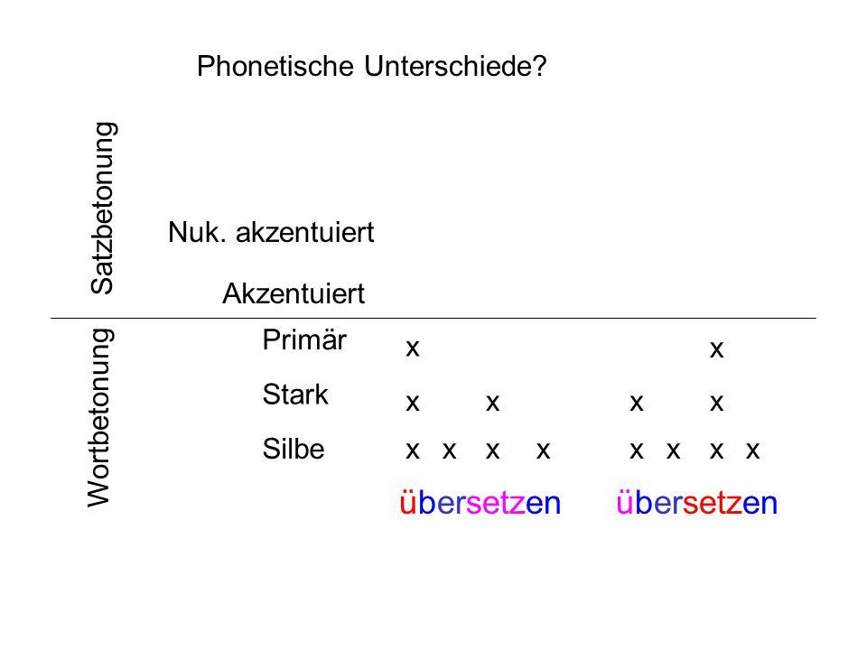 Silbe Stark Primär übersetzen xxx xx x Wortbetonung x übersetzen xxx xx x x Akzentuiert Nuk. akzentuiert Satzbetonung Phonetische Unterschiede?
