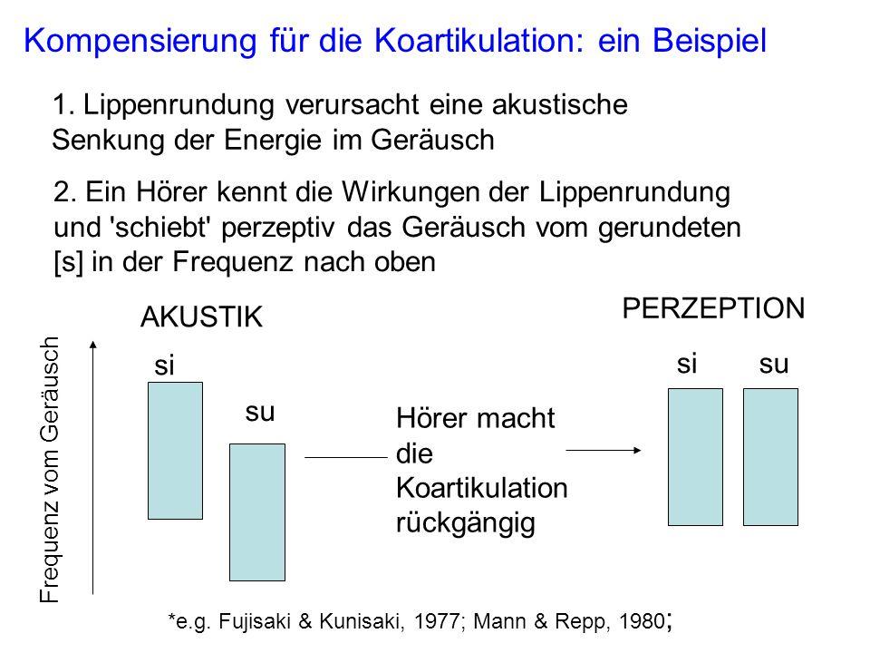 Kompensierung für die Koartikulation: ein Beispiel si su Frequenz vom Geräusch AKUSTIK 1.