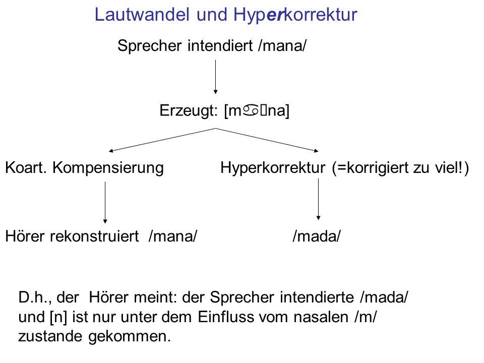 Lautwandel und Hyperkorrektur Sprecher intendiert /mana/ Erzeugt: [mãna] /mada/ D.h., der Hörer meint: der Sprecher intendierte /mada/ und [n] ist nur unter dem Einfluss vom nasalen /m/ zustande gekommen.