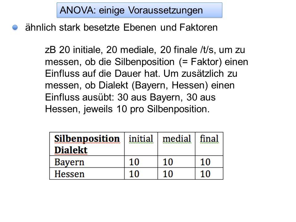 ANOVA: einige Voraussetzungen ähnlich stark besetzte Ebenen und Faktoren zB 20 initiale, 20 mediale, 20 finale /t/s, um zu messen, ob die Silbenpositi