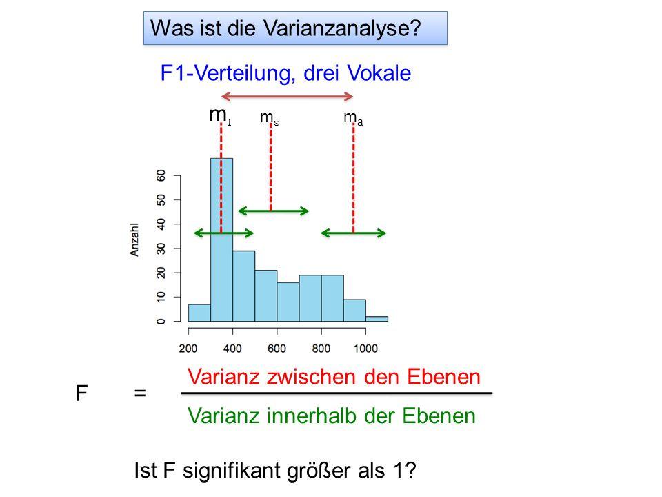mɪmɪ mɛmɛ mama F Varianz zwischen den Ebenen Varianz innerhalb der Ebenen = Ist F signifikant größer als 1? F1-Verteilung, drei Vokale Was ist die Var