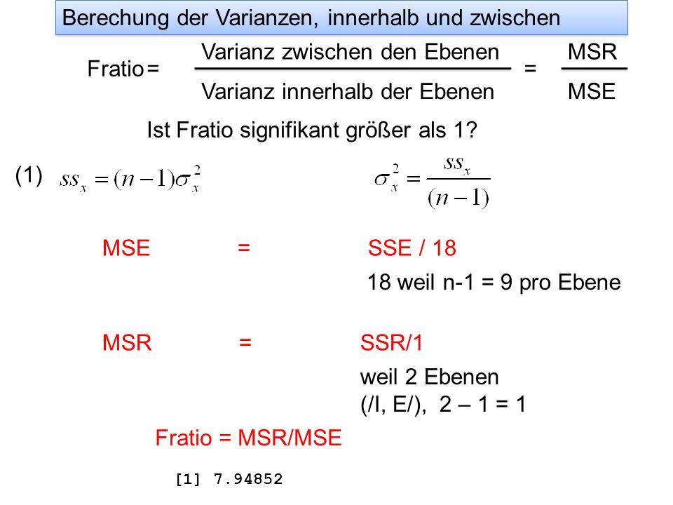 Berechung der Varianzen, innerhalb und zwischen Fratio Varianz zwischen den Ebenen Varianz innerhalb der Ebenen = Ist Fratio signifikant größer als 1?