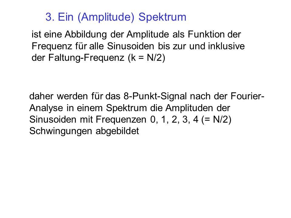 3. Ein (Amplitude) Spektrum ist eine Abbildung der Amplitude als Funktion der Frequenz für alle Sinusoiden bis zur und inklusive der Faltung-Frequenz