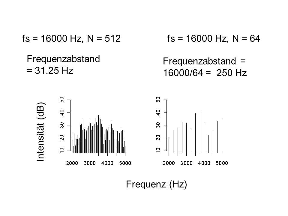 fs = 16000 Hz, N = 512fs = 16000 Hz, N = 64 Frequenzabstand = 31.25 Hz Frequenzabstand = 16000/64 = 250 Hz Frequenz (Hz) Intensität (dB)