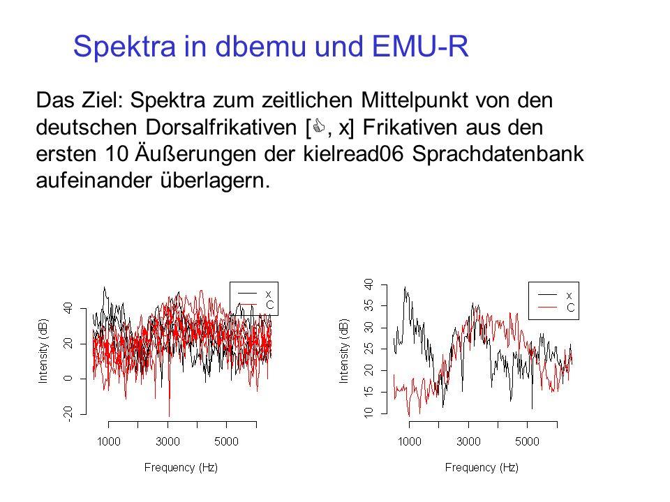 Das Ziel: Spektra zum zeitlichen Mittelpunkt von den deutschen Dorsalfrikativen [, x] Frikativen aus den ersten 10 Äußerungen der kielread06 Sprachdat