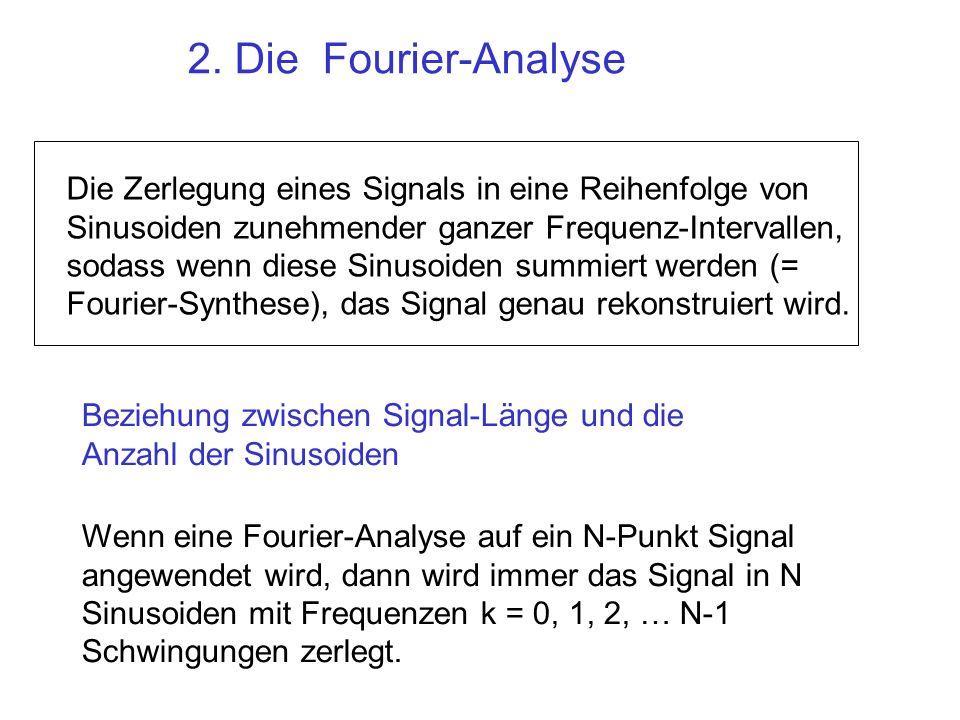 2. Die Fourier-Analyse Die Zerlegung eines Signals in eine Reihenfolge von Sinusoiden zunehmender ganzer Frequenz-Intervallen, sodass wenn diese Sinus