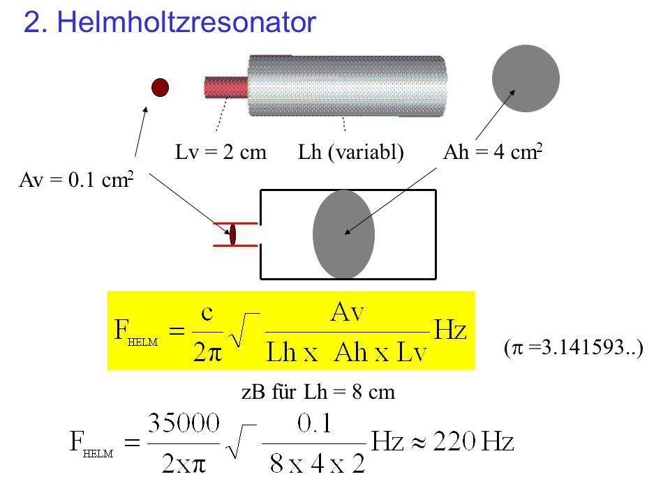 2. Helmholtzresonator Lv = 2 cmAh = 4 cm 2 Av = 0.1 cm 2 Lh (variabl) ( =3.141593..) zB für Lh = 8 cm