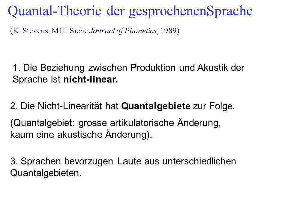 Quantal-Theorie der gesprochenenSprache 1. Die Beziehung zwischen Produktion und Akustik der Sprache ist nicht-linear. 2. Die Nicht-Linearität hat Qua