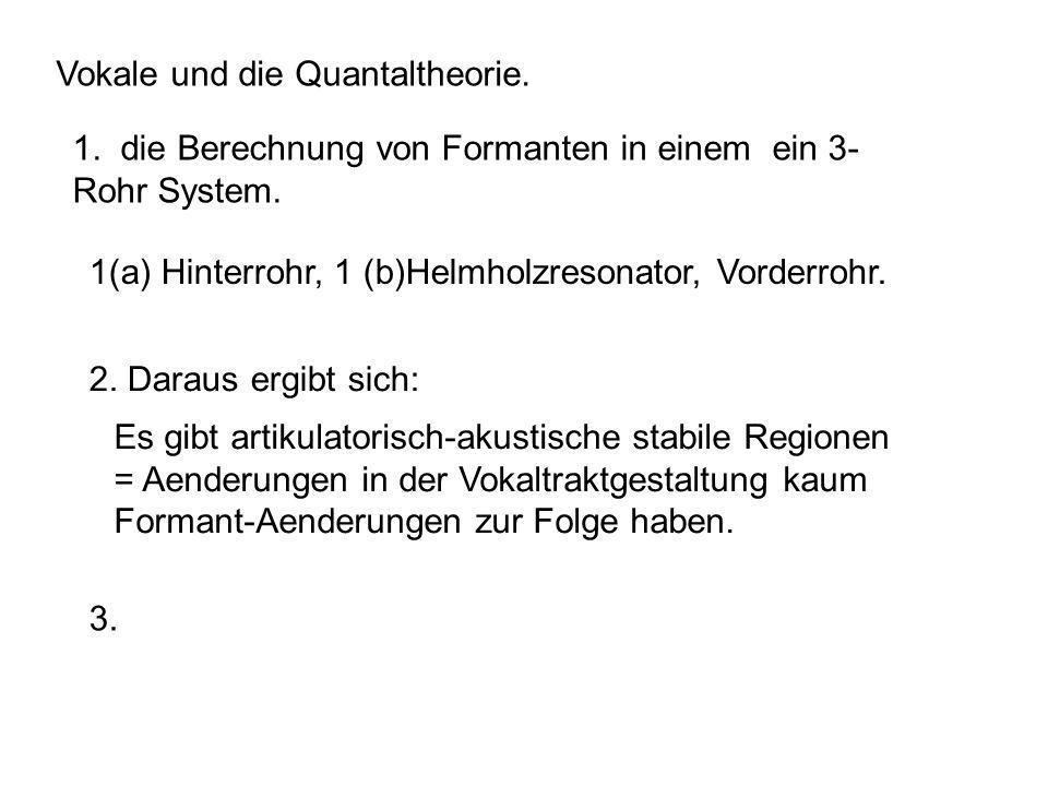 Vokale und die Quantaltheorie. 2. Daraus ergibt sich: 1. die Berechnung von Formanten in einem ein 3- Rohr System. 1(a) Hinterrohr, 1 (b)Helmholzreson
