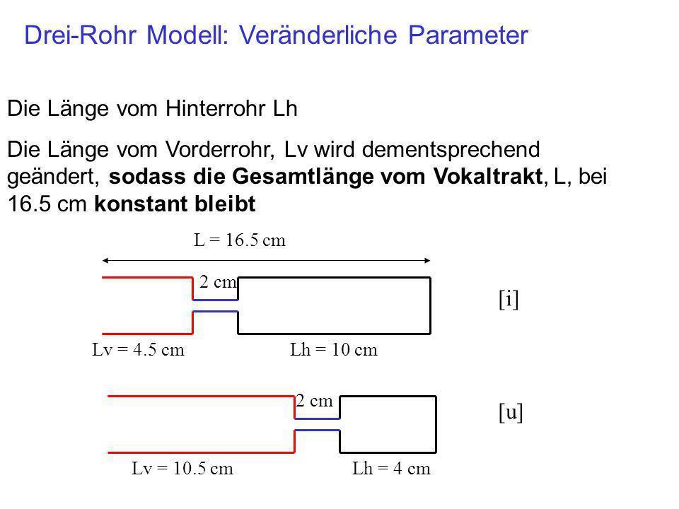 Drei-Rohr Modell: Veränderliche Parameter Die Länge vom Hinterrohr Lh Die Länge vom Vorderrohr, Lv wird dementsprechend geändert, sodass die Gesamtlän