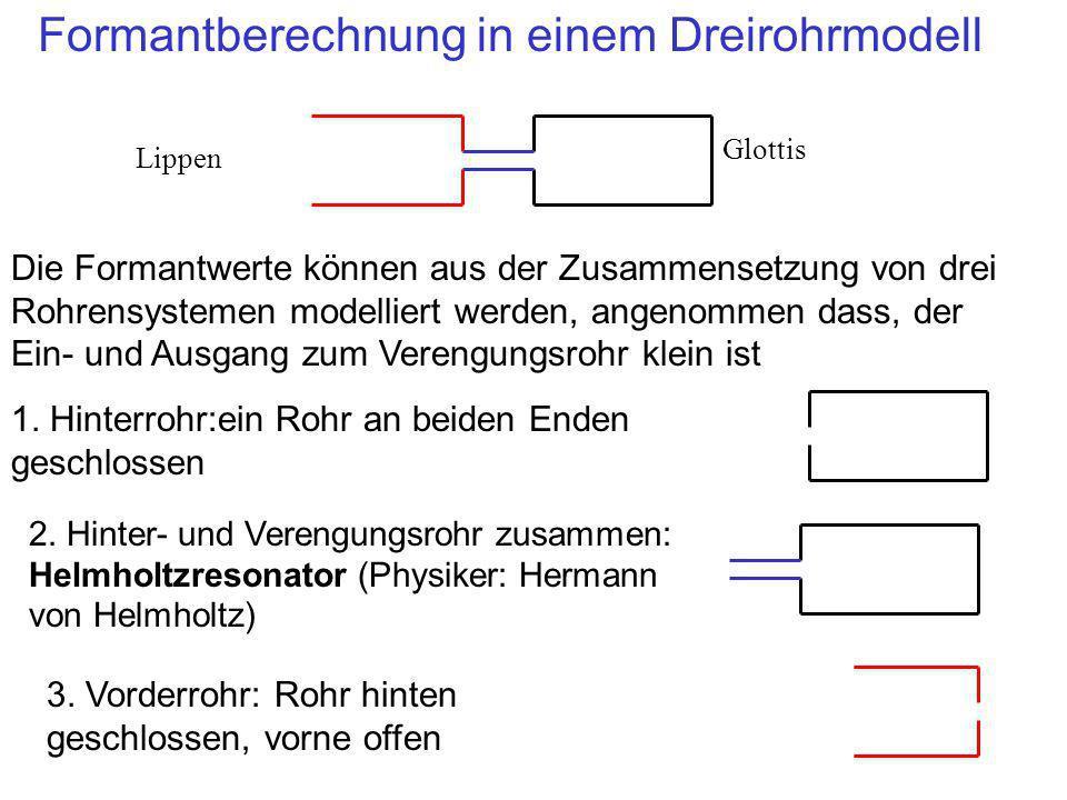 1. Hinterrohr:ein Rohr an beiden Enden geschlossen 2. Hinter- und Verengungsrohr zusammen: Helmholtzresonator (Physiker: Hermann von Helmholtz) 3. Vor