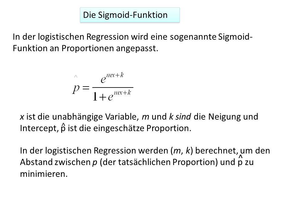 Die Sigmoid-Funktion In der logistischen Regression wird eine sogenannte Sigmoid- Funktion an Proportionen angepasst.