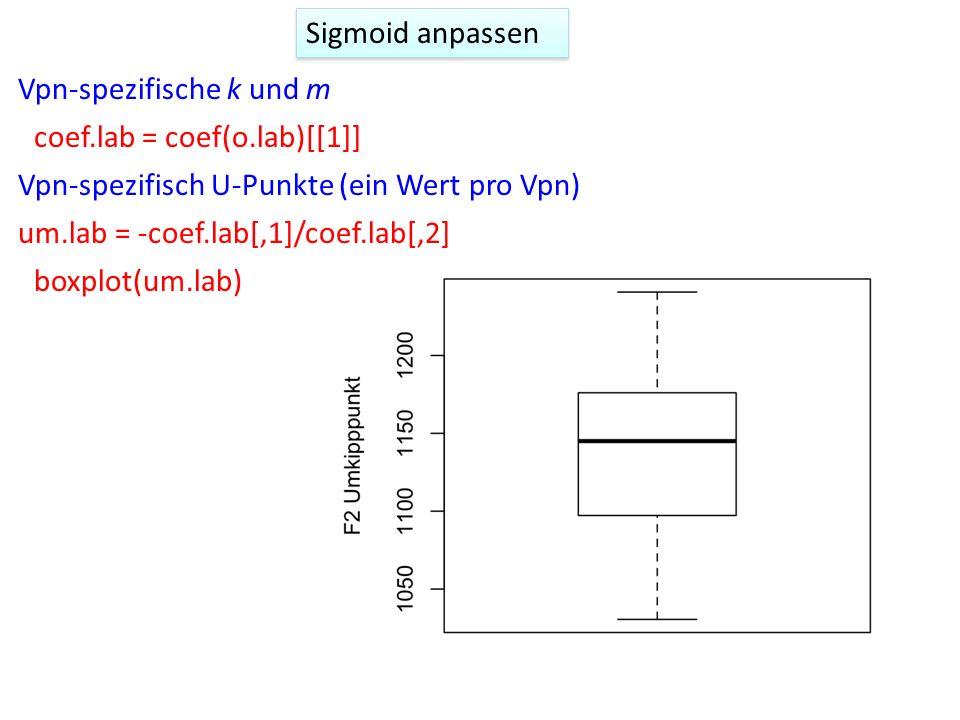 Vpn-spezifische k und m coef.lab = coef(o.lab)[[1]] um.lab = -coef.lab[,1]/coef.lab[,2] boxplot(um.lab) Sigmoid anpassen Vpn-spezifisch U-Punkte (ein Wert pro Vpn)