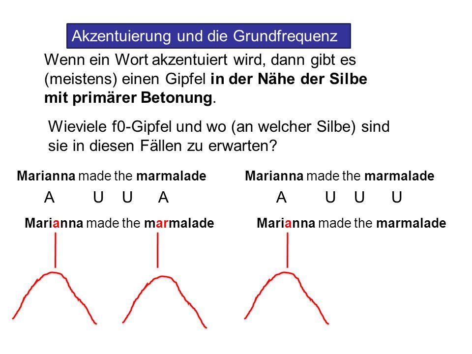 Akzentuierung und die Grundfrequenz Mit der Grundfrequenz (f0) f0 Dauer TalGipfel Wie wird die Akzentuierung also Unterschied zwischen akzentuierten und nicht-akzentuierten Wörtern akustisch markiert?