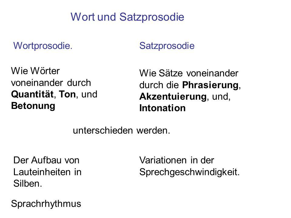 Wort und Satzprosodie Wortprosodie.Satzprosodie Wie Sätze voneinander durch die Phrasierung, Akzentuierung, und, Intonation Variationen in der Sprechgeschwindigkeit.