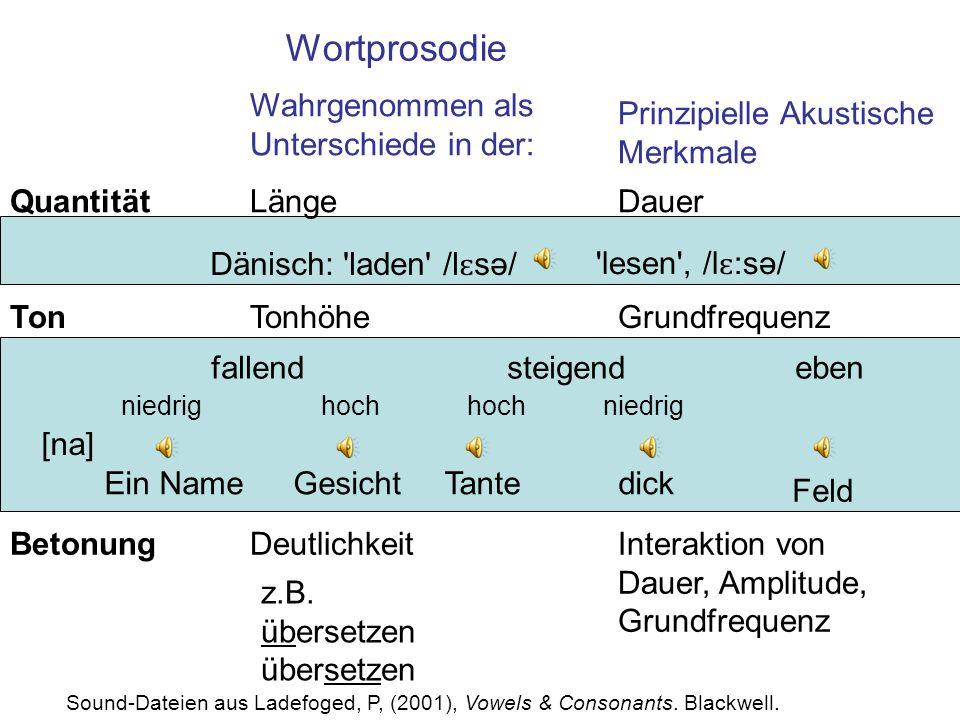 Wortprosodie Prinzipielle Akustische Merkmale Ton Quantität Betonung Wahrgenommen als Unterschiede in der: Interaktion von Dauer, Amplitude, Grundfrequenz Deutlichkeit z.B.