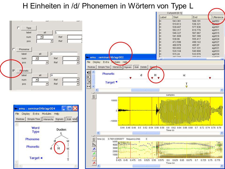 H Einheiten in /d/ Phonemen in Wörtern von Type L