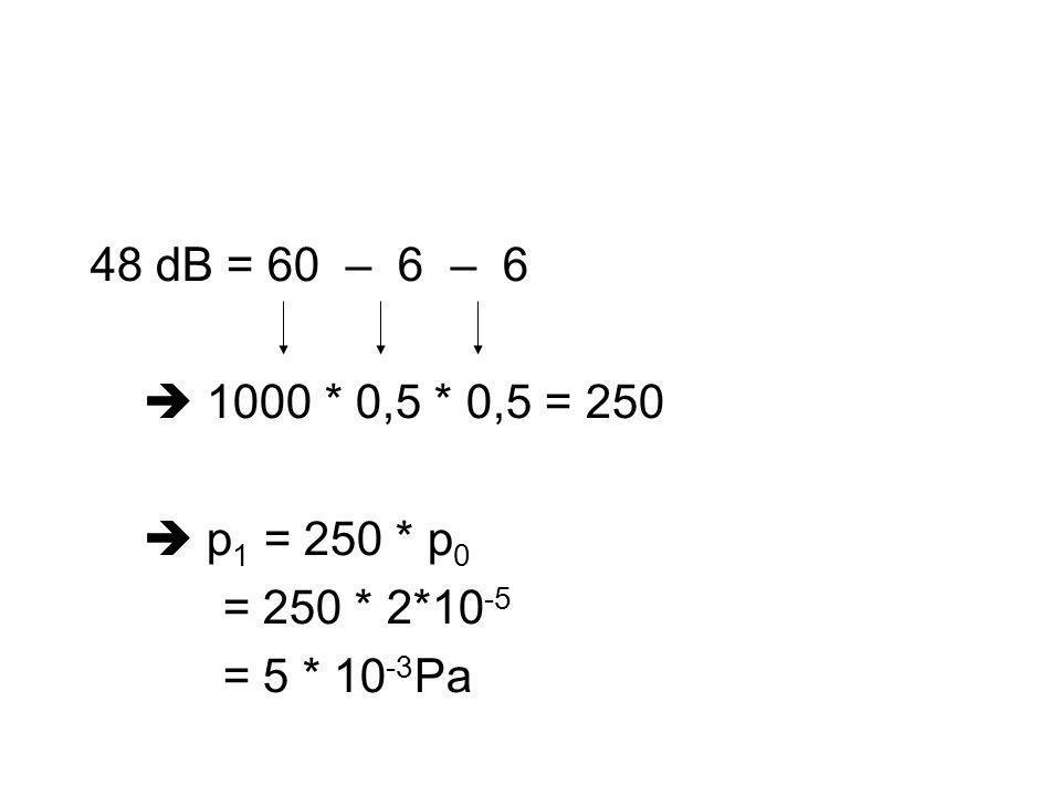 48 dB = 60 – 6 – 6 1000 * 0,5 * 0,5 = 250 p 1 = 250 * p 0 = 250 * 2*10 -5 = 5 * 10 -3 Pa