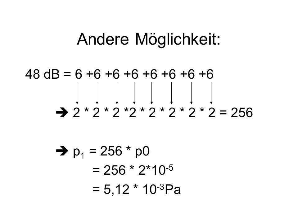 Andere Möglichkeit: 48 dB = 6 +6 +6 +6 +6 +6 +6 +6 2 * 2 * 2 *2 * 2 * 2 * 2 * 2 = 256 p 1 = 256 * p0 = 256 * 2*10 -5 = 5,12 * 10 -3 Pa