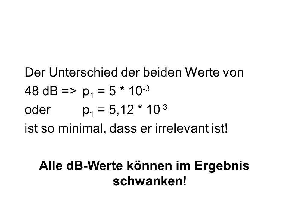Der Unterschied der beiden Werte von 48 dB => p 1 = 5 * 10 -3 oder p 1 = 5,12 * 10 -3 ist so minimal, dass er irrelevant ist! Alle dB-Werte können im