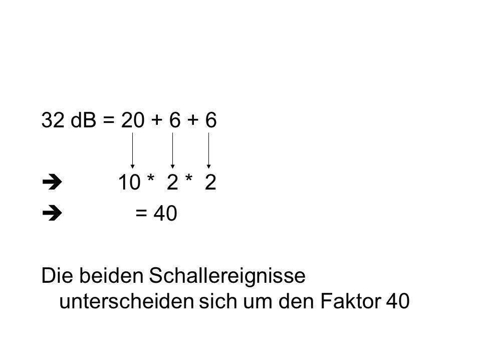 32 dB = 20 + 6 + 6 10 * 2 * 2 = 40 Die beiden Schallereignisse unterscheiden sich um den Faktor 40