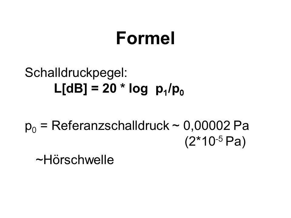 Formel Schalldruckpegel: L[dB] = 20 * log p 1 /p 0 p 0 = Referanzschalldruck ~ 0,00002 Pa (2*10 -5 Pa) ~Hörschwelle