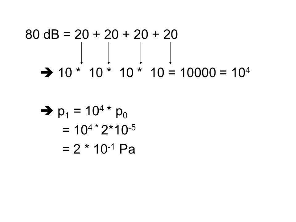 80 dB = 20 + 20 + 20 + 20 10 * 10 * 10 * 10 = 10000 = 10 4 p 1 = 10 4 * p 0 = 10 4 * 2*10 -5 = 2 * 10 -1 Pa