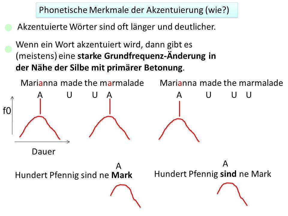 Hundert Pfennig sind ne Mark Beispiel aus Fuchs (1984), Intonation, Accent and Rhythm Was meinst du denn? Kind: Was ist mehr? Hundert Pfennnig oder ne