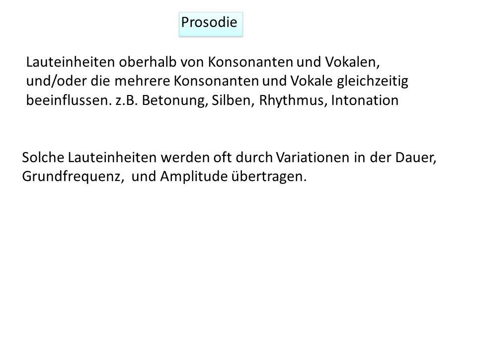 Prosodie und Intonation: ein Überblick Jonathan Harrington Prosodie-Webseite: http://www.phonetik.uni-muenchen.de/~jmh/ -> Teaching -> Prosodie (BA)