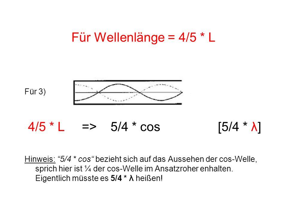 Für Wellenlänge = 4/5 * L Für 3) 4/5 * L => 5/4 * cos [5/4 * λ] Hinweis: 5/4 * cos bezieht sich auf das Aussehen der cos-Welle, sprich hier ist ¼ der