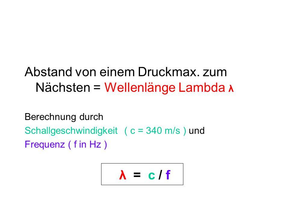Abstand von einem Druckmax. zum Nächsten = Wellenlänge Lambda λ Berechnung durch Schallgeschwindigkeit ( c = 340 m/s ) und Frequenz ( f in Hz ) λ = c