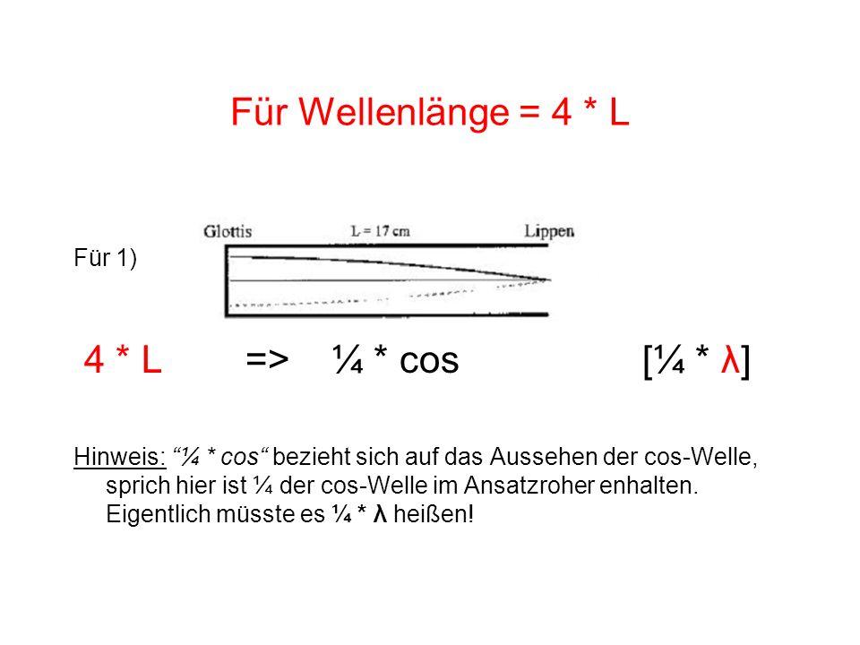 Für Wellenlänge = 4 * L Für 1) 4 * L => ¼ * cos [¼ * λ] Hinweis: ¼ * cos bezieht sich auf das Aussehen der cos-Welle, sprich hier ist ¼ der cos-Welle