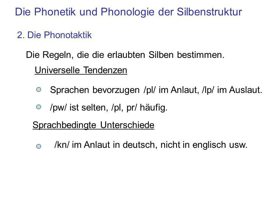 Die Phonetik und Phonologie der Silbenstruktur 1. Die Silbenposition Silbeninitiale Ks sind oft deutlicher und phonetisch stabiler im Vergleich zu sil